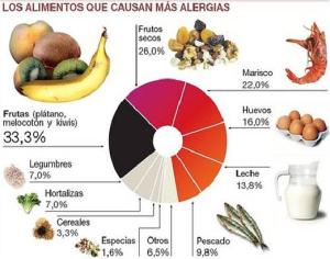 Fuente: Centro de Biotecnología y Genómica de Plantas (UPM-INIA)